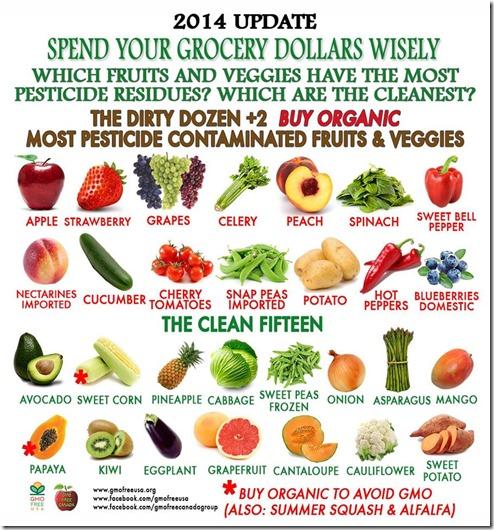 GMOs in Foods